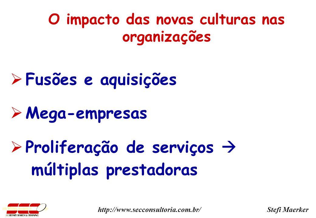 O impacto das novas culturas nas organizações