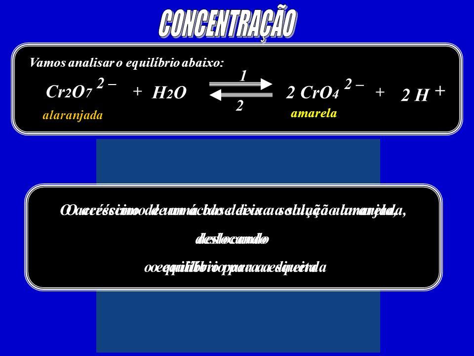 CONCENTRAÇÃO Cr2O7 2 H H2O 2 CrO4 1 2 2 – +