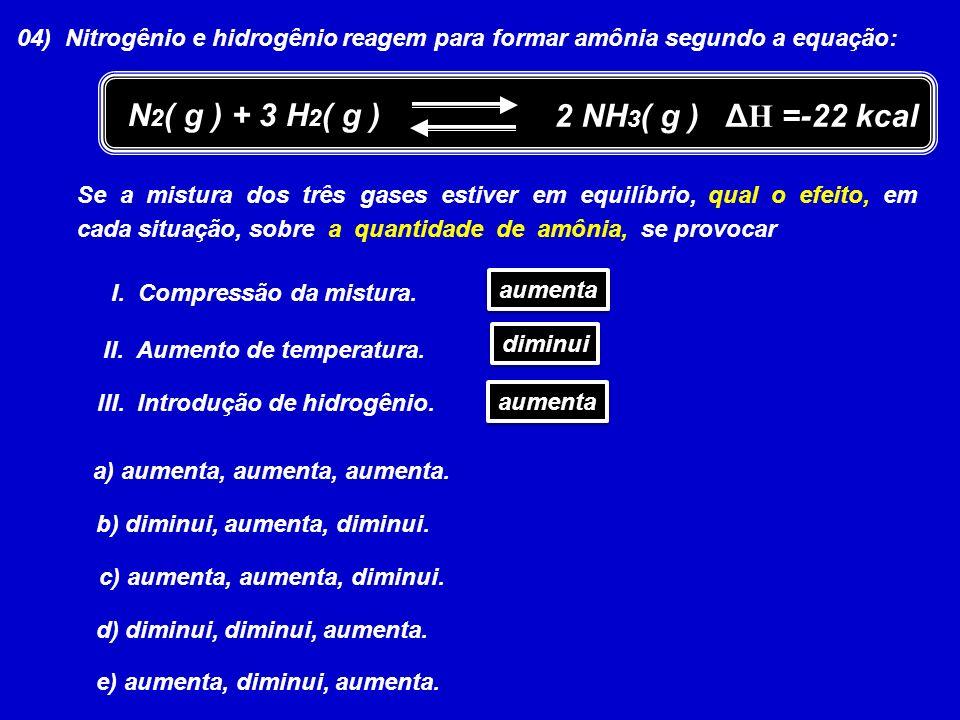 N2( g ) + 3 H2( g ) 2 NH3( g ) ΔH =-22 kcal