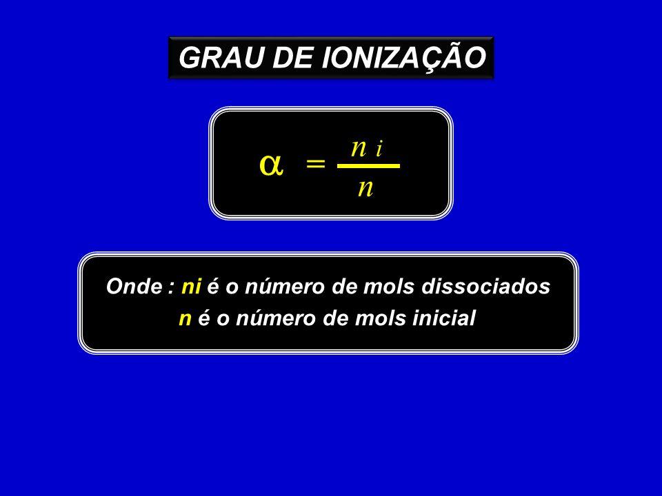 a n i = n GRAU DE IONIZAÇÃO Onde : ni é o número de mols dissociados