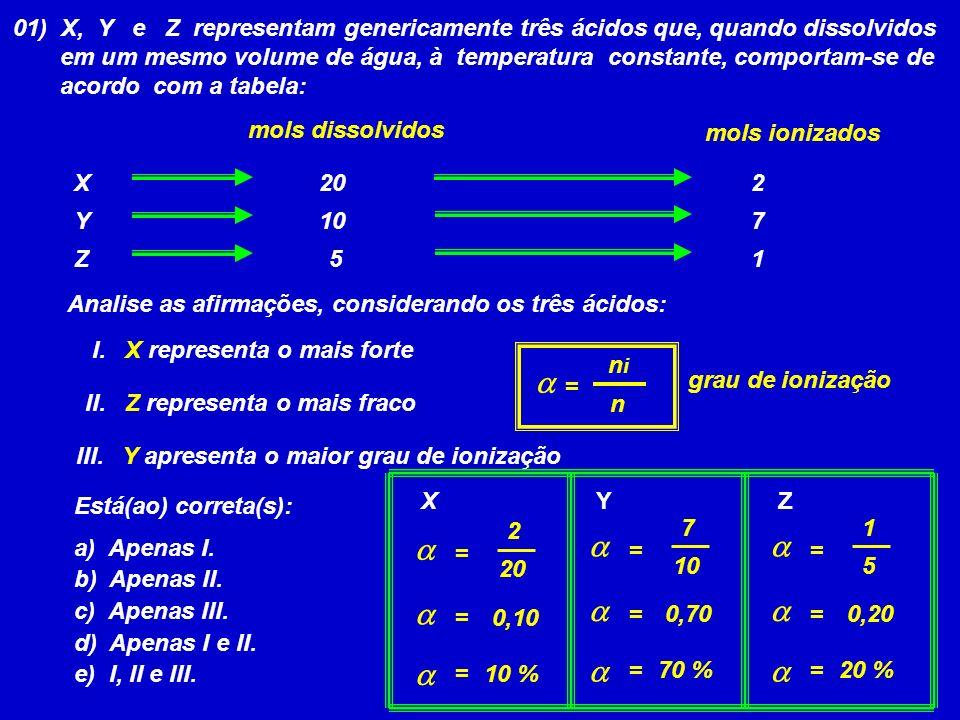 01) X, Y e Z representam genericamente três ácidos que, quando dissolvidos