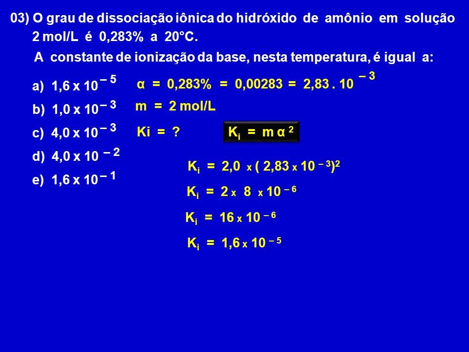 03) O grau de dissociação iônica do hidróxido de amônio em solução