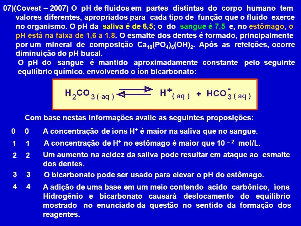 07)(Covest – 2007) O pH de fluidos em partes distintas do corpo humano tem