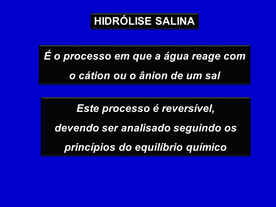 É o processo em que a água reage com o cátion ou o ânion de um sal