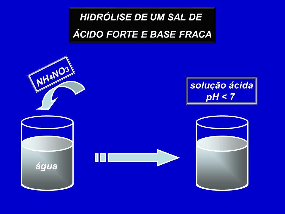 ÁCIDO FORTE E BASE FRACA