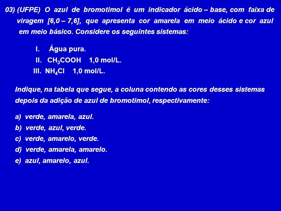 03) (UFPE) O azul de bromotimol é um indicador ácido – base, com faixa de