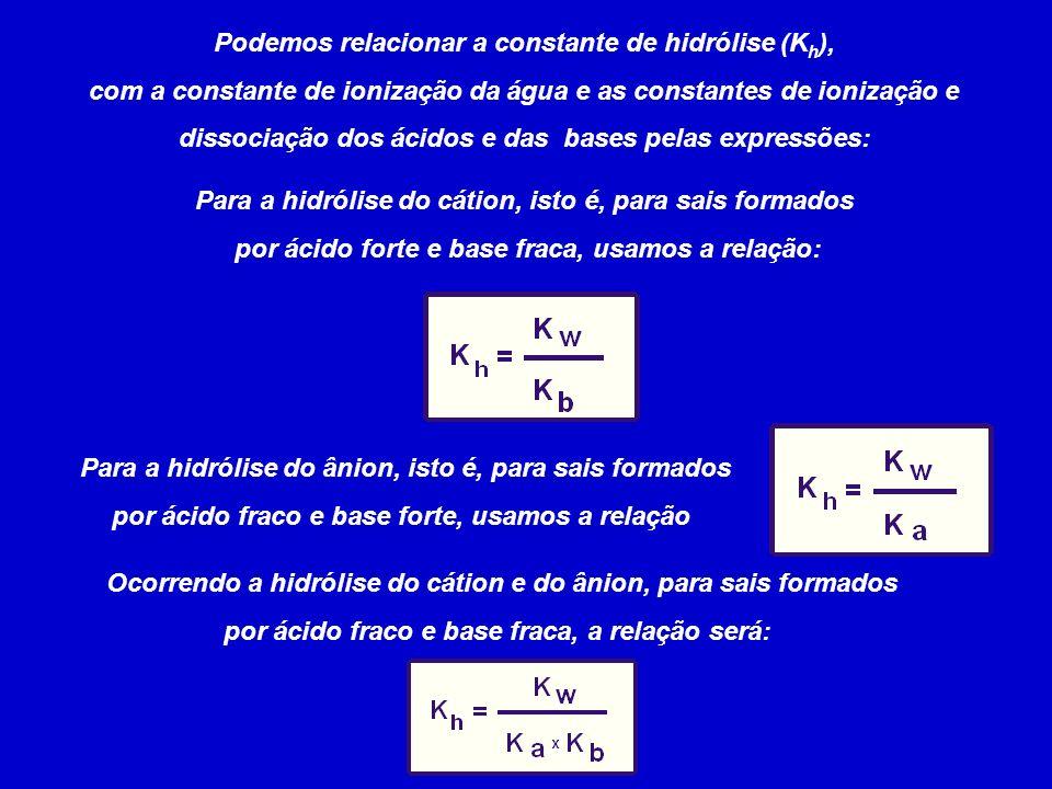 Podemos relacionar a constante de hidrólise (Kh),