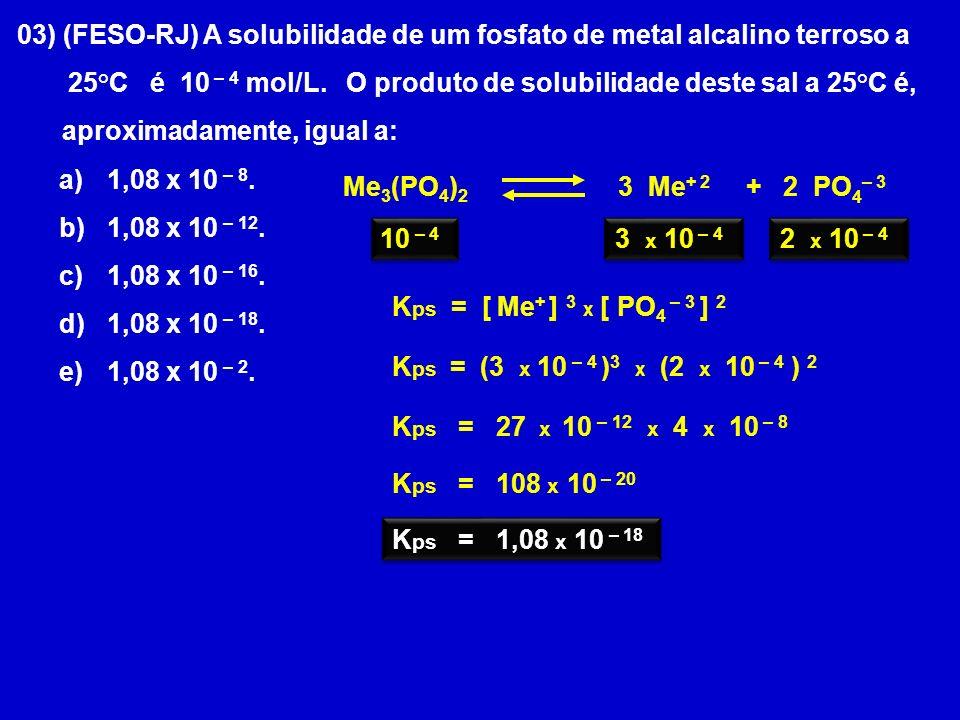 03) (FESO-RJ) A solubilidade de um fosfato de metal alcalino terroso a