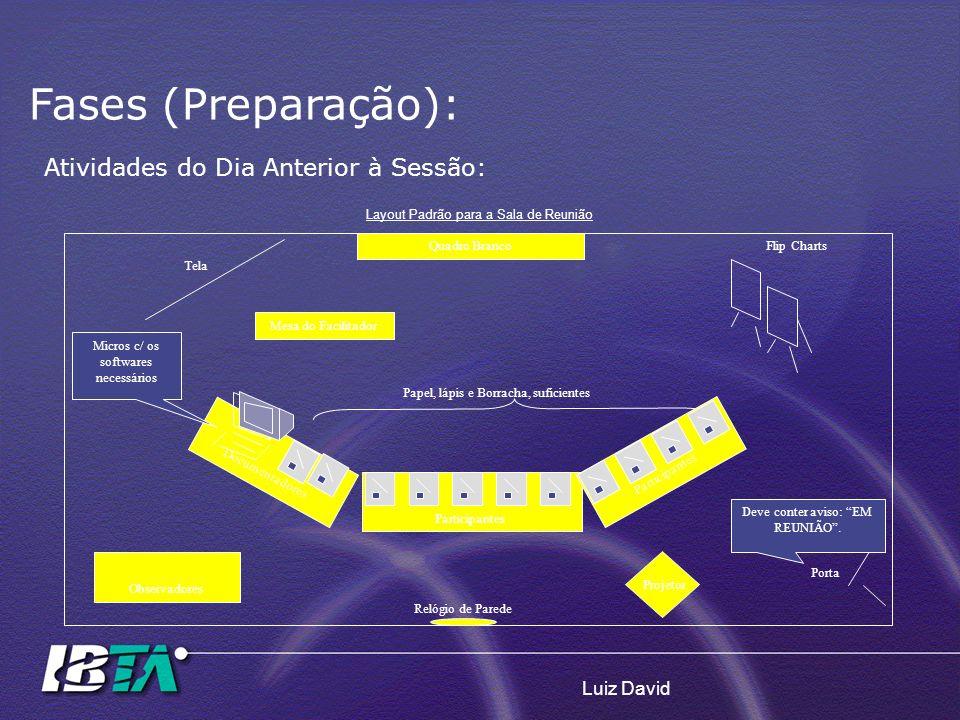 Fases (Preparação): Atividades do Dia Anterior à Sessão: Luiz David