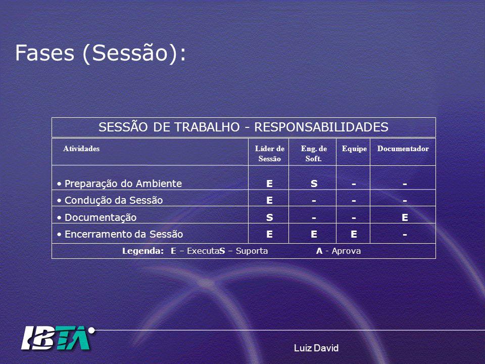 Fases (Sessão): SESSÃO DE TRABALHO - RESPONSABILIDADES