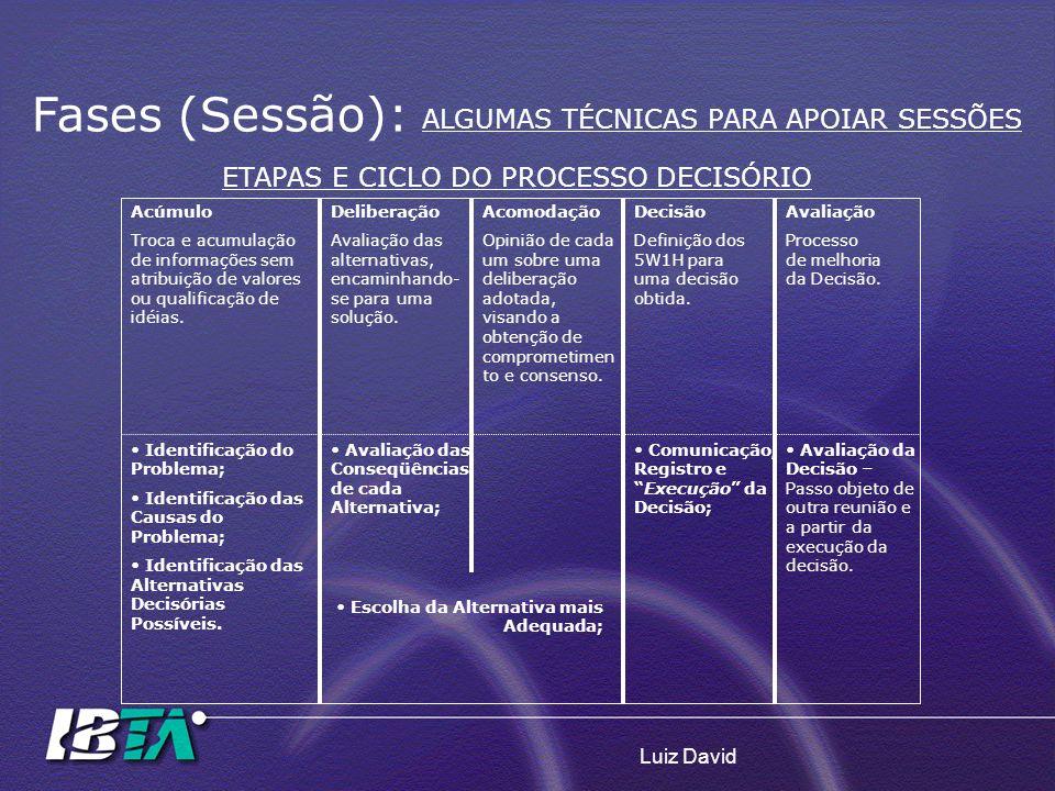 ETAPAS E CICLO DO PROCESSO DECISÓRIO