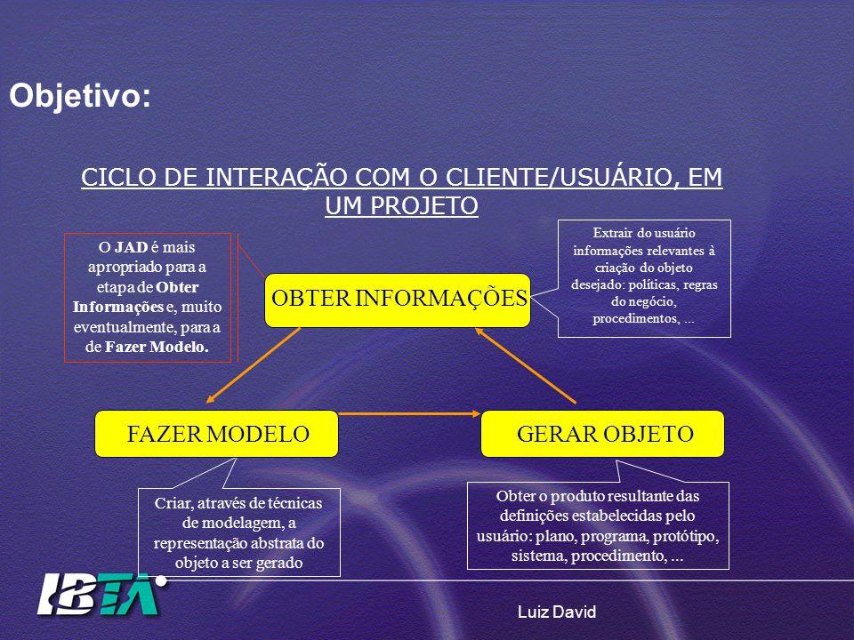 CICLO DE INTERAÇÃO COM O CLIENTE/USUÁRIO, EM UM PROJETO