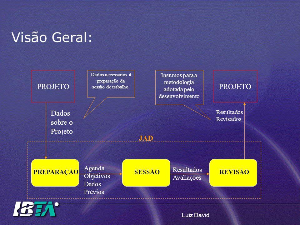 Visão Geral: PROJETO Dados sobre o Projeto JAD PREPARAÇÃO REVISÃO