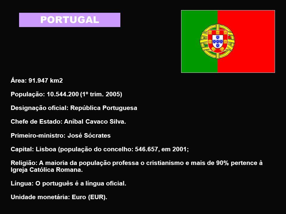 PORTUGAL Área: 91.947 km2 População: 10.544.200 (1º trim. 2005)
