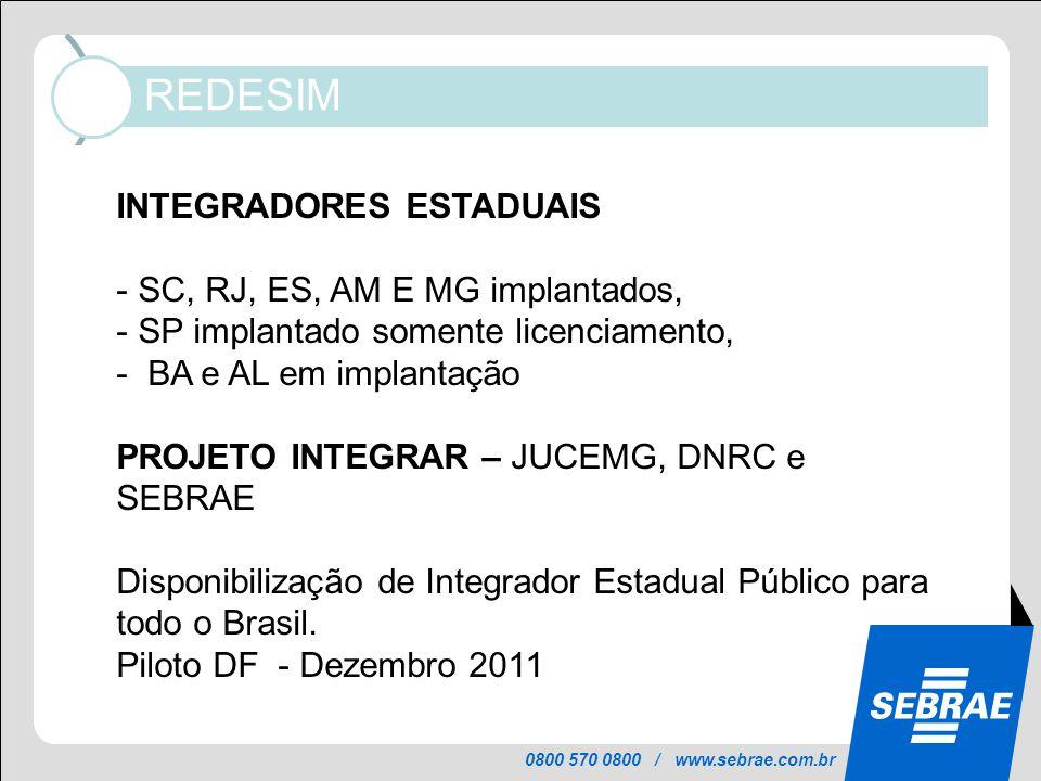 INTEGRADORES ESTADUAIS SC, RJ, ES, AM E MG implantados,