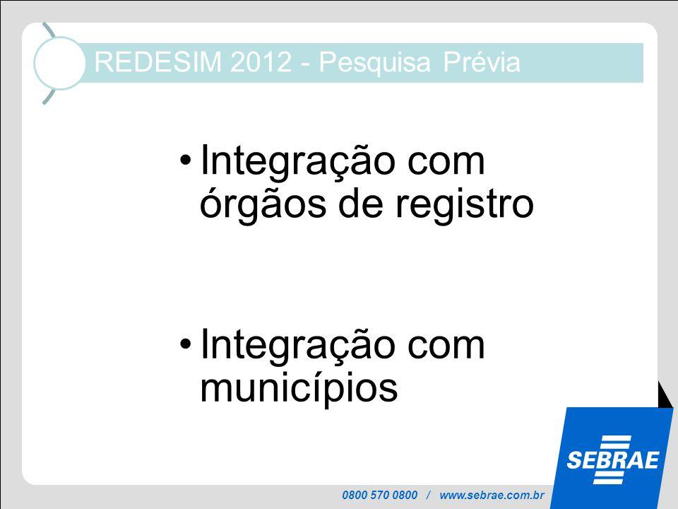 REDESIM 2012 - Pesquisa Prévia Integração com órgãos de registro