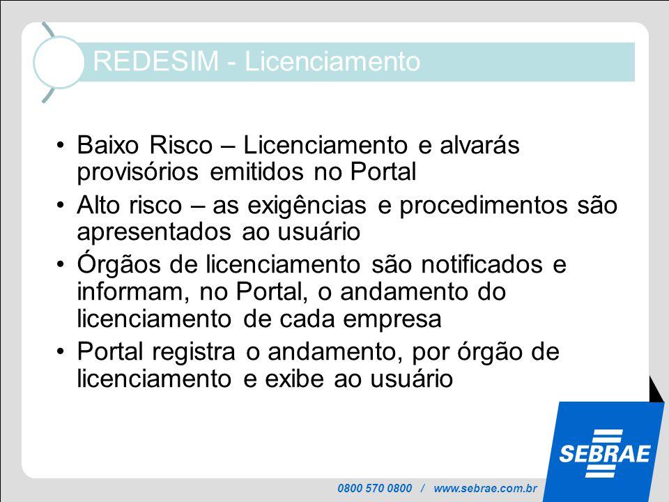 Usuário acompanha processo de licenciamento no Portal
