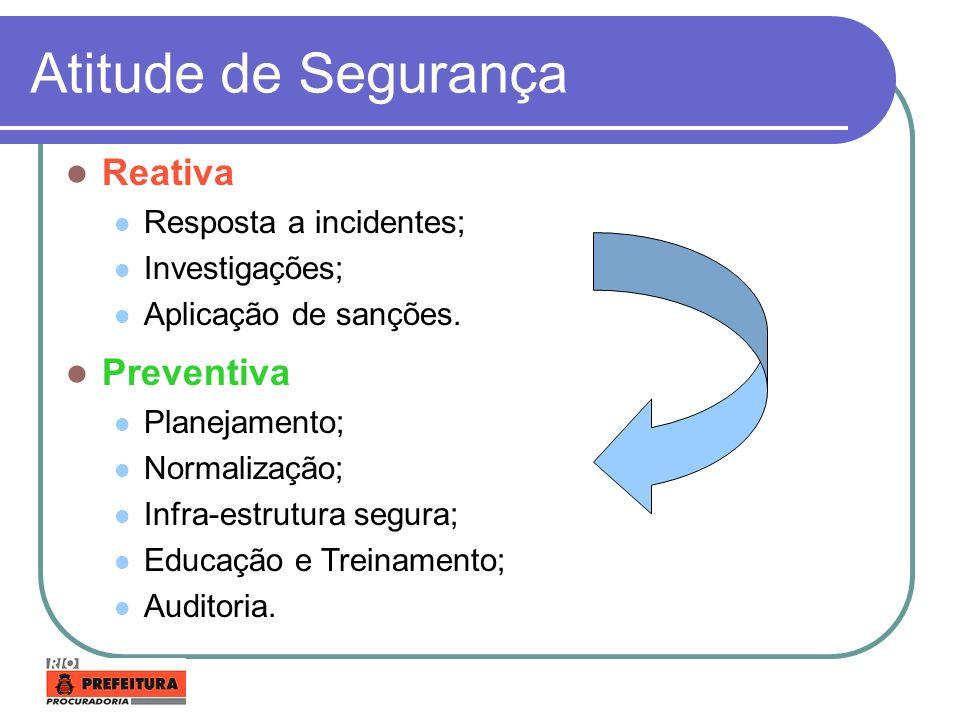 Atitude de Segurança Reativa Preventiva Resposta a incidentes;