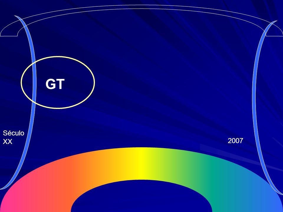 GT Século XX 2007