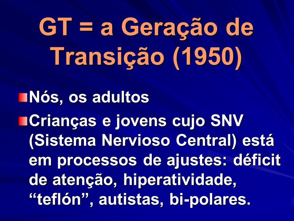 GT = a Geração de Transição (1950)