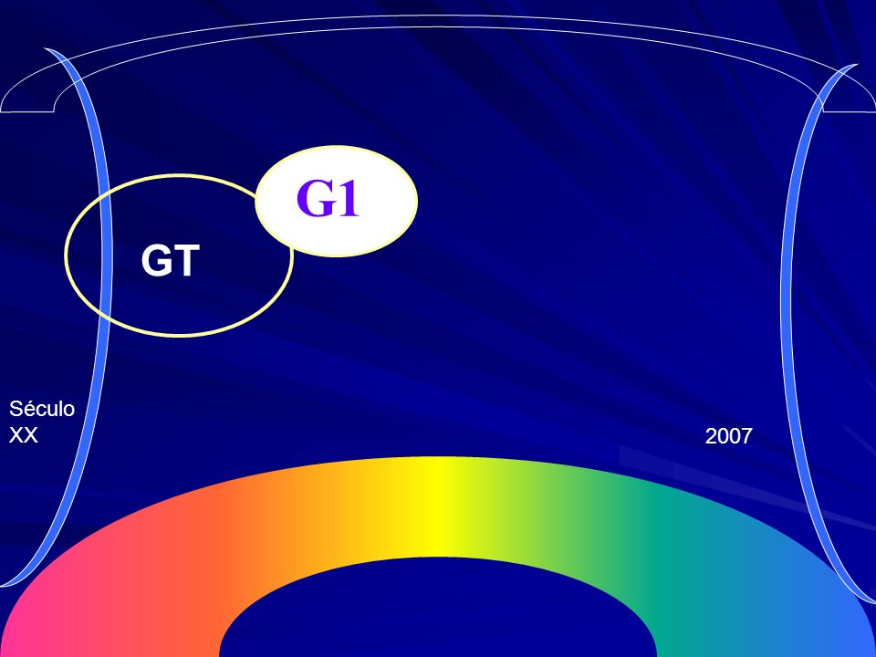 G1 GT Século XX 2007