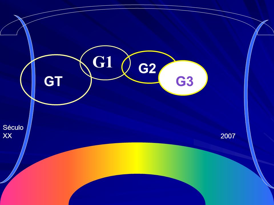 G1 G2 GT G3 Século XX 2007