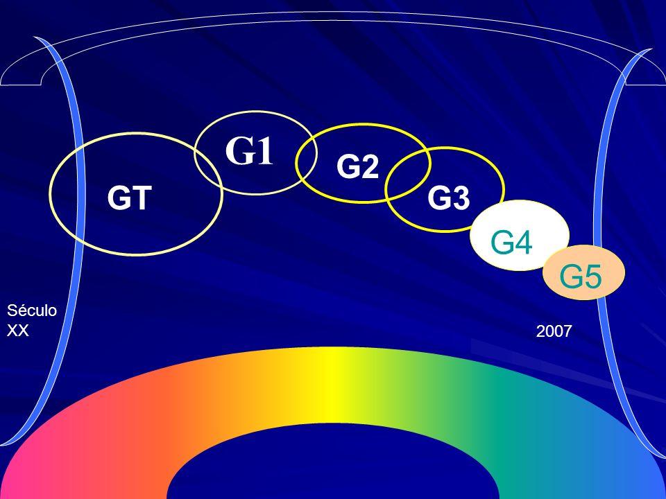 G1 G2 GT G3 G4 G5 Século XX 2007