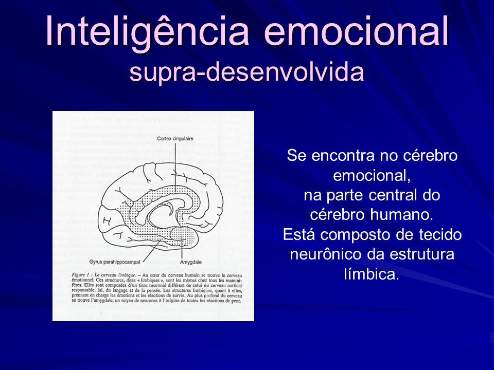 Inteligência emocional supra-desenvolvida