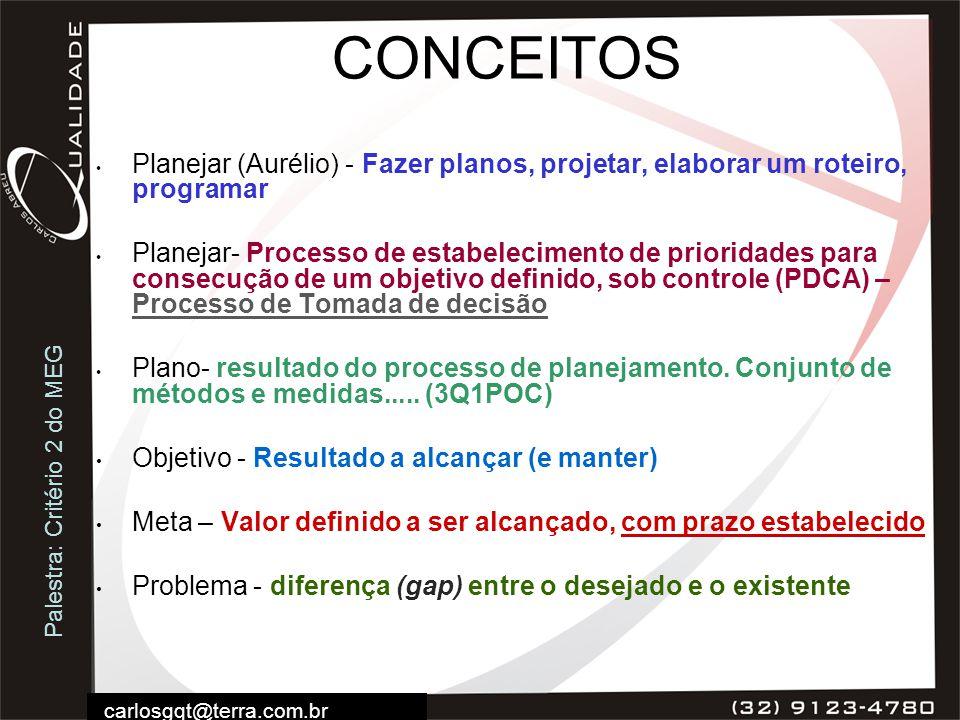 CONCEITOS Planejar (Aurélio) - Fazer planos, projetar, elaborar um roteiro, programar.
