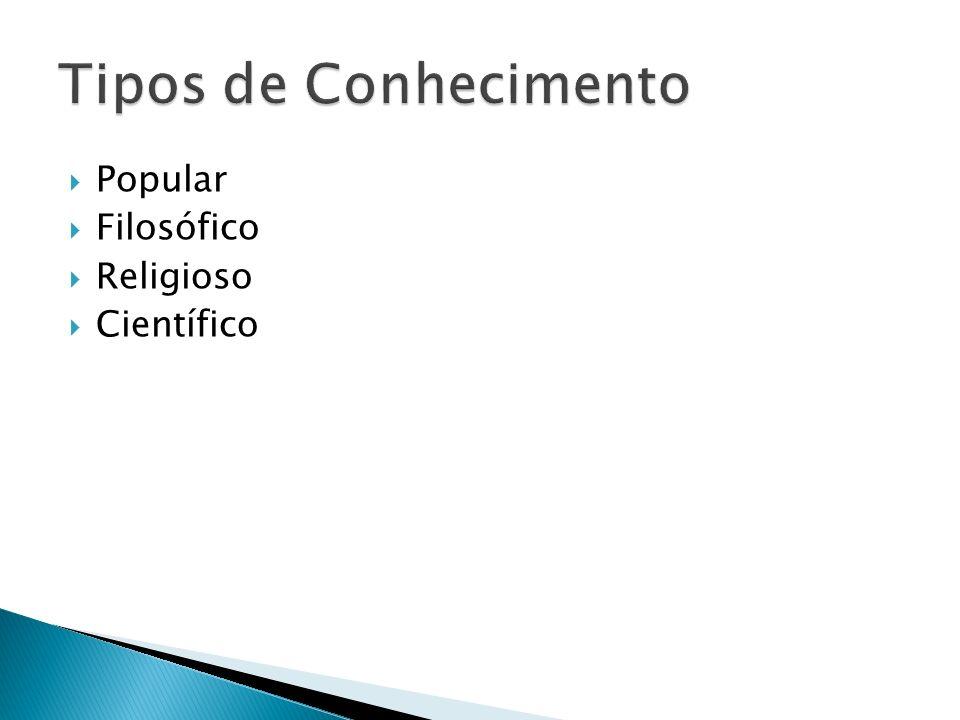 Tipos de Conhecimento Popular Filosófico Religioso Científico