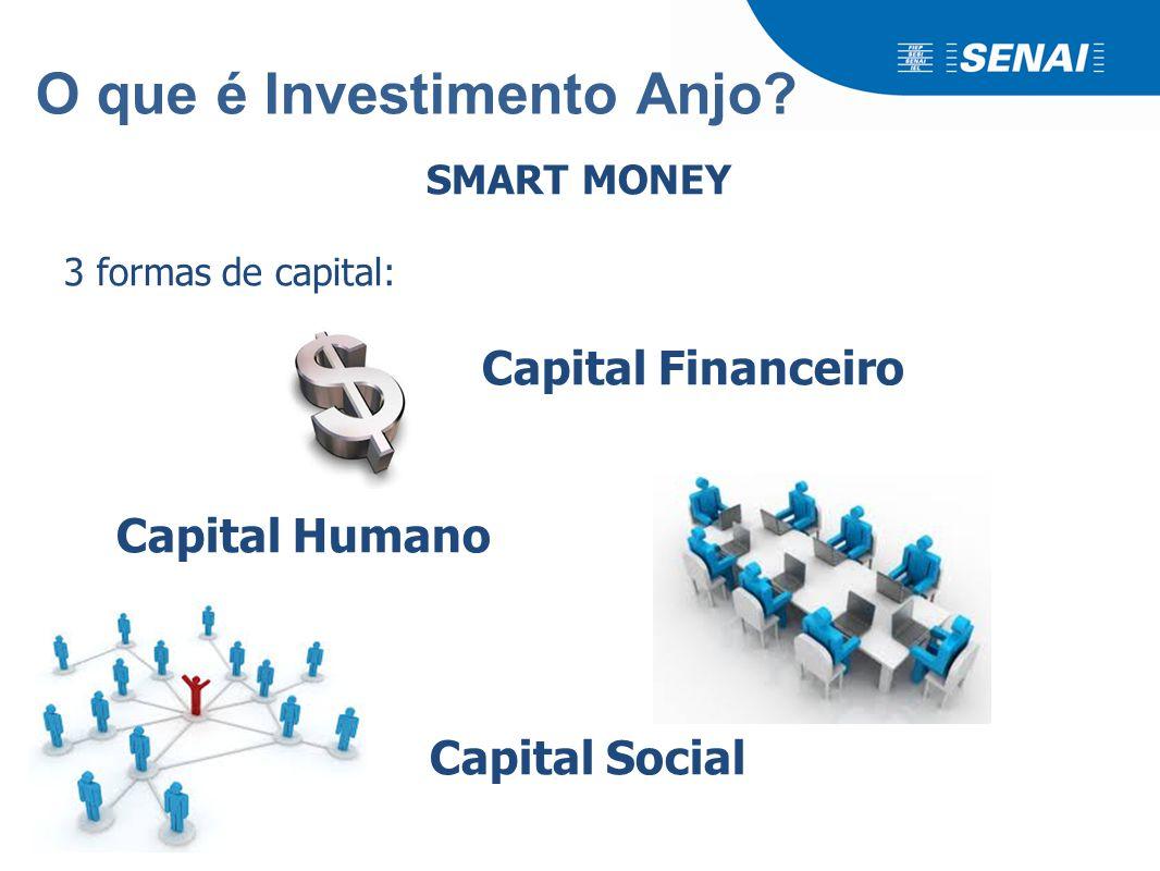 O que é Investimento Anjo