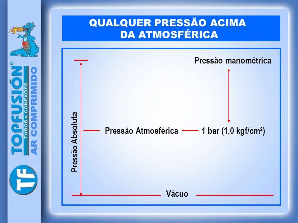 QUALQUER PRESSÃO ACIMA