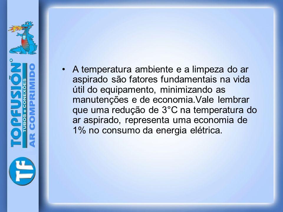 A temperatura ambiente e a limpeza do ar aspirado são fatores fundamentais na vida útil do equipamento, minimizando as manutenções e de economia.Vale lembrar que uma redução de 3°C na temperatura do ar aspirado, representa uma economia de 1% no consumo da energia elétrica.