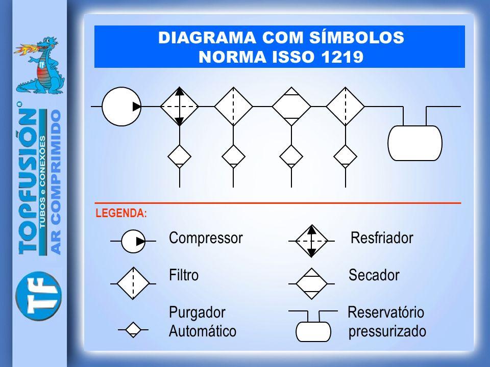 Compressor Resfriador Filtro Secador Purgador Reservatório