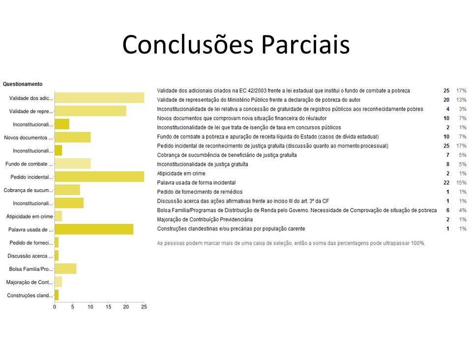 Conclusões Parciais
