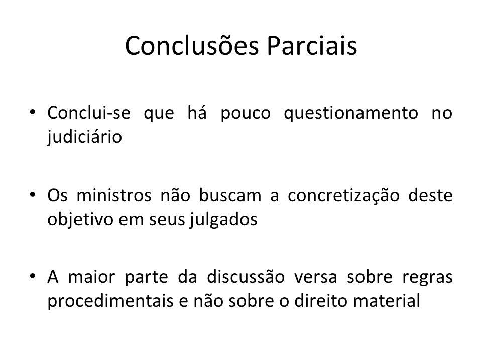 Conclusões Parciais Conclui-se que há pouco questionamento no judiciário. Os ministros não buscam a concretização deste objetivo em seus julgados.