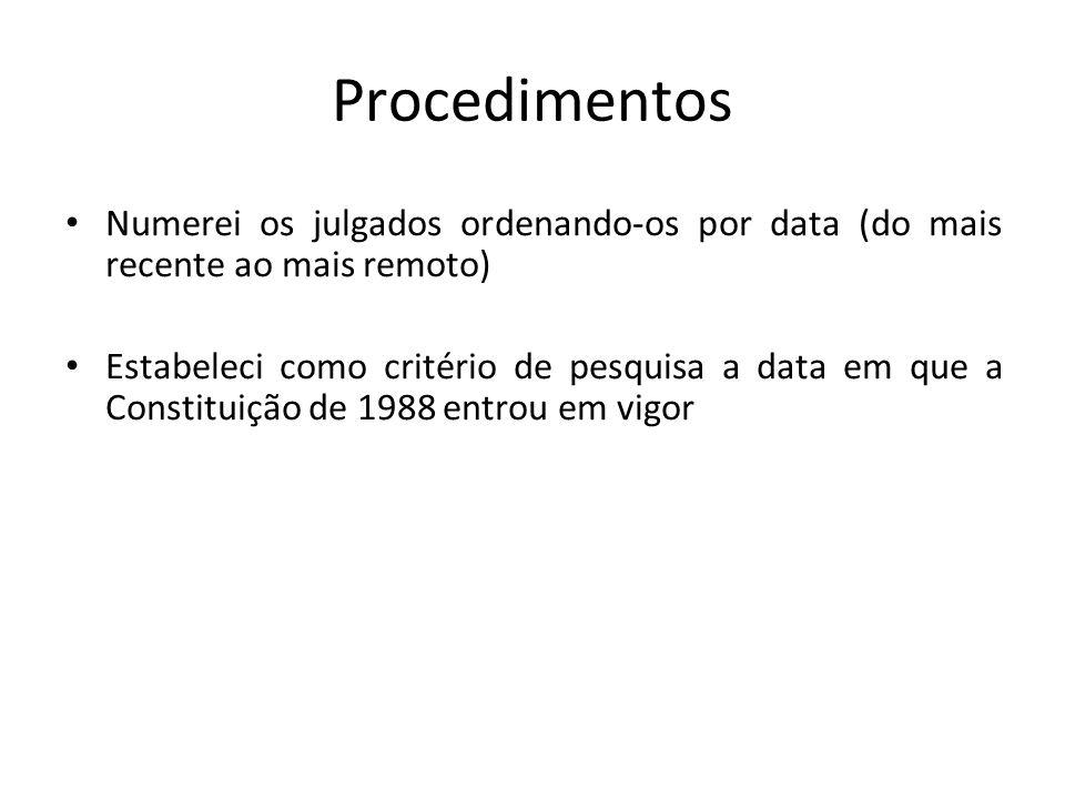 Procedimentos Numerei os julgados ordenando-os por data (do mais recente ao mais remoto)