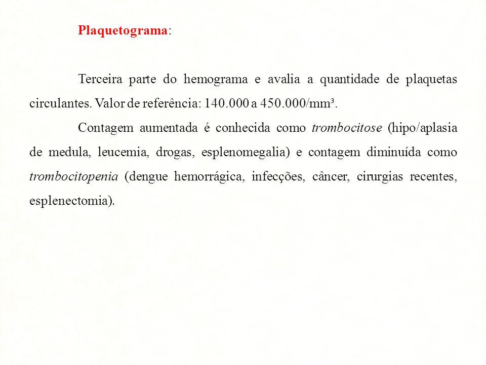 Plaquetograma: Terceira parte do hemograma e avalia a quantidade de plaquetas circulantes.