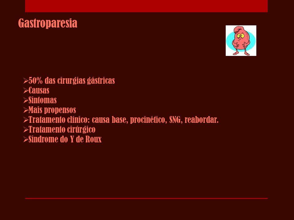 Gastroparesia 50% das cirurgias gástricas Causas Sintomas