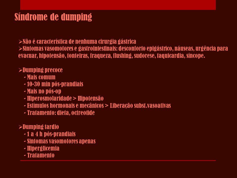Síndrome de dumping Não é característica de nenhuma cirurgia gástrica