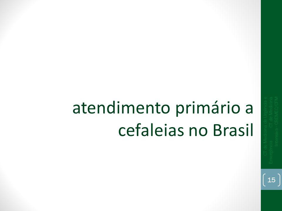 atendimento primário a cefaleias no Brasil