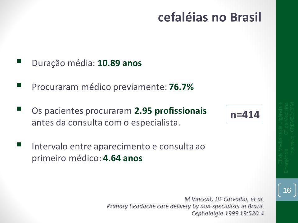 cefaléias no Brasil n=414 Duração média: 10.89 anos