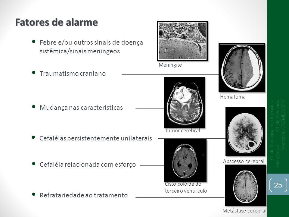 Fatores de alarmeFebre e/ou outros sinais de doença sistêmica/sinais meningeos. Meningite. Traumatismo craniano.