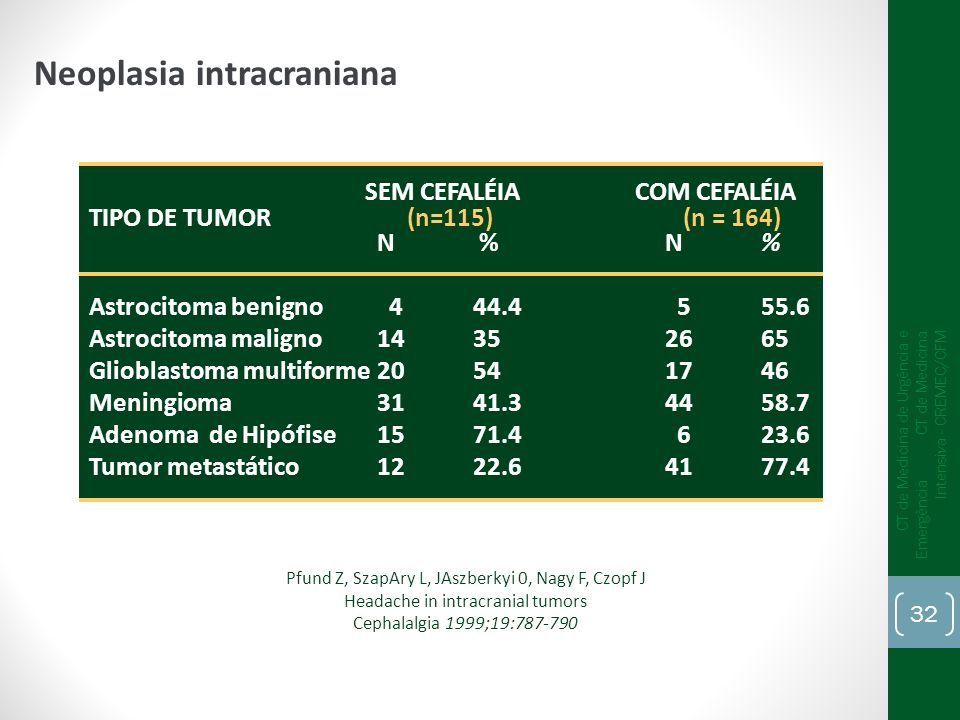 Neoplasia intracraniana