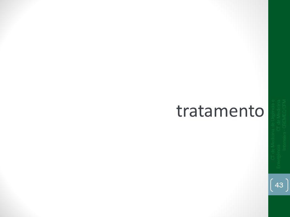 tratamento CT de Medicina de Urgência e Emergência CT de Medicina Intensiva - CREMEC/CFM