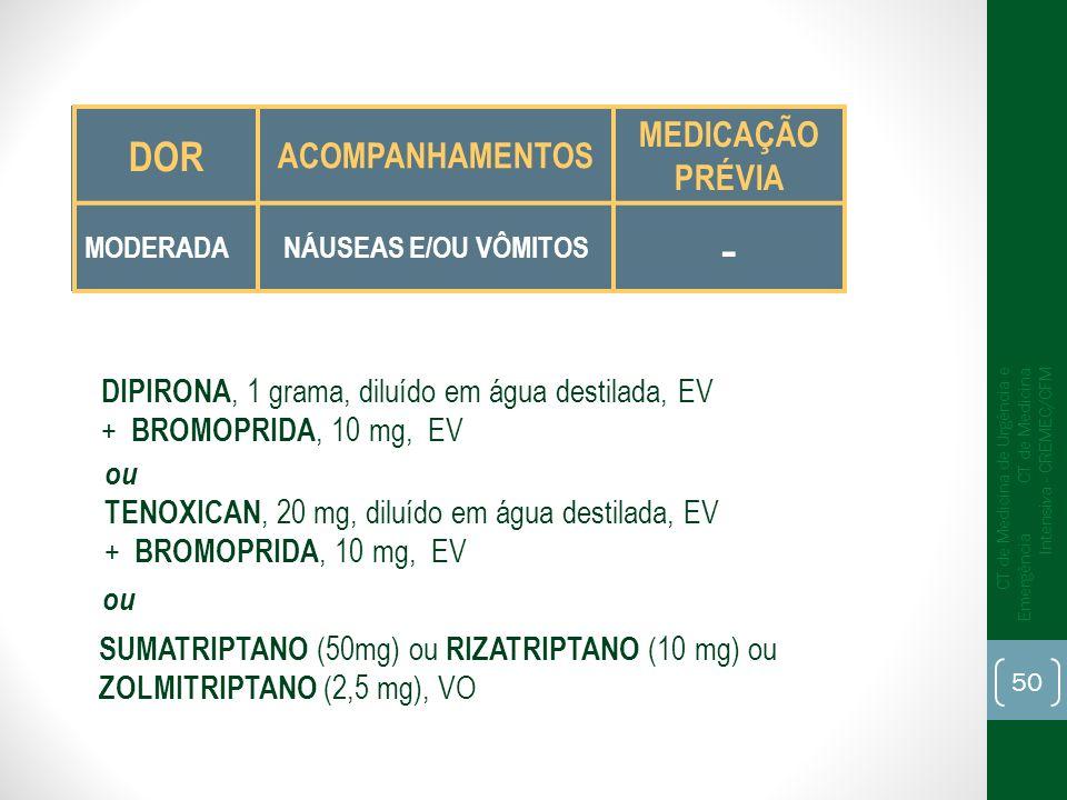 - DOR MEDICAÇÃO PRÉVIA ACOMPANHAMENTOS