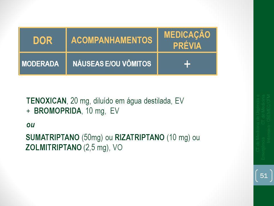 + DOR MEDICAÇÃO PRÉVIA ACOMPANHAMENTOS