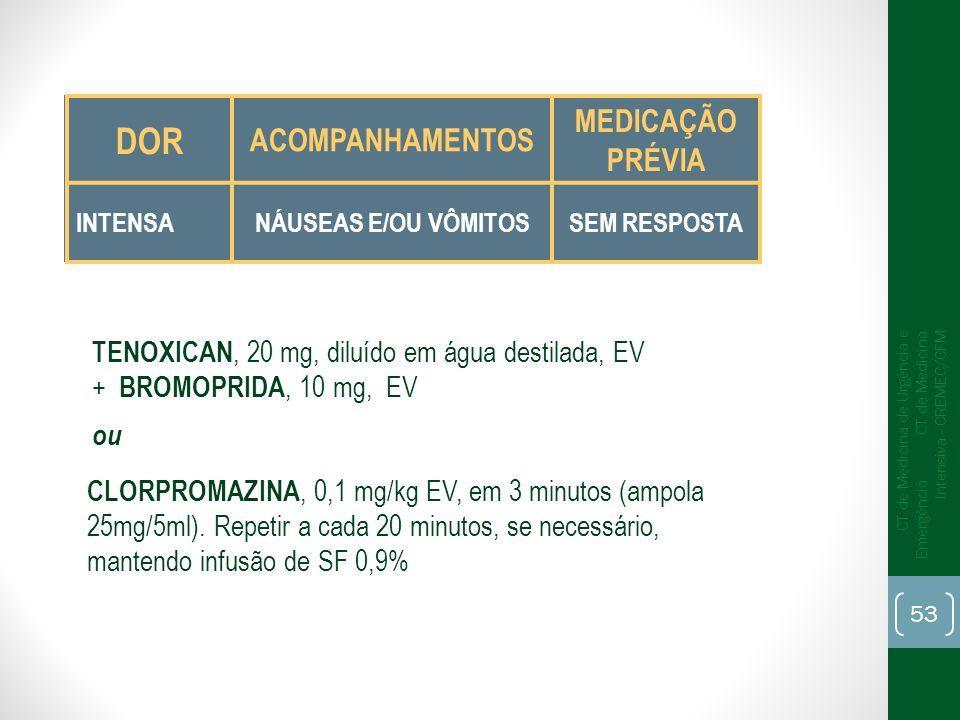 DOR MEDICAÇÃO PRÉVIA ACOMPANHAMENTOS