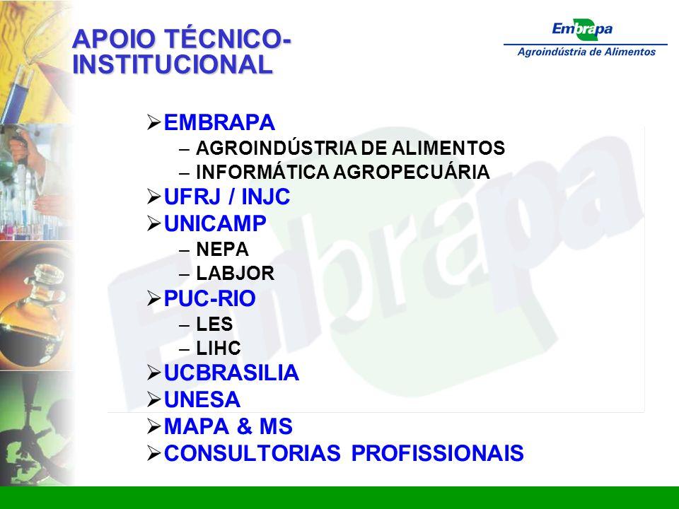 APOIO TÉCNICO-INSTITUCIONAL