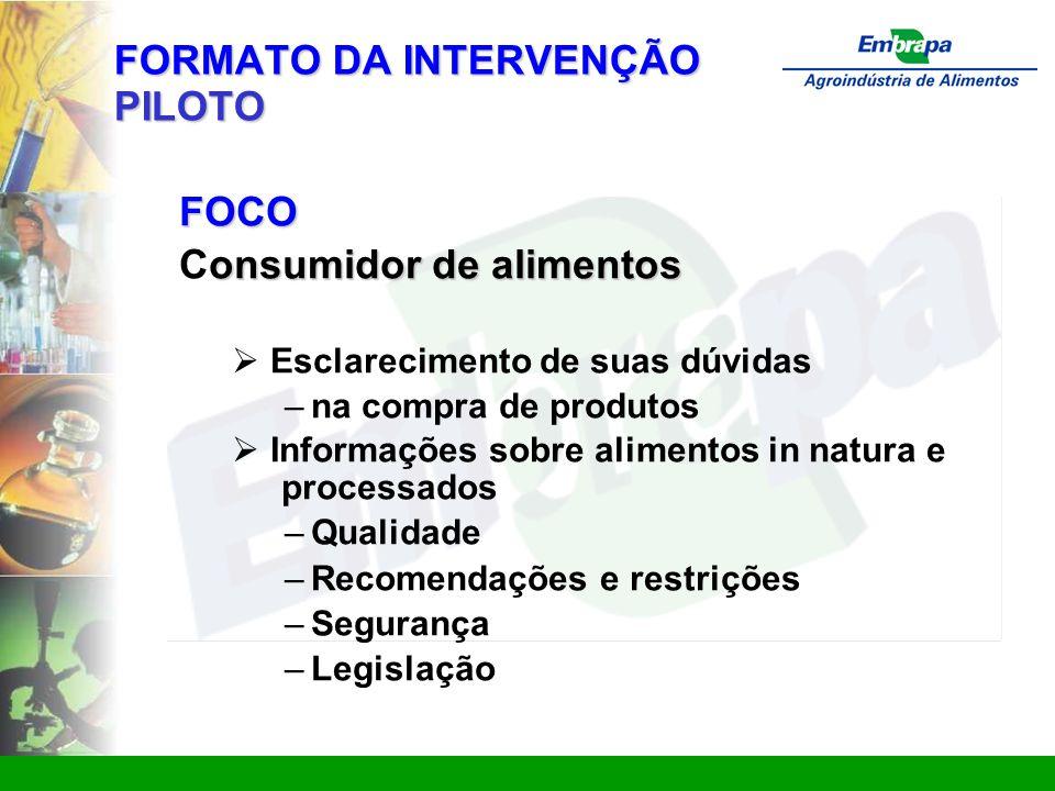 FORMATO DA INTERVENÇÃO PILOTO